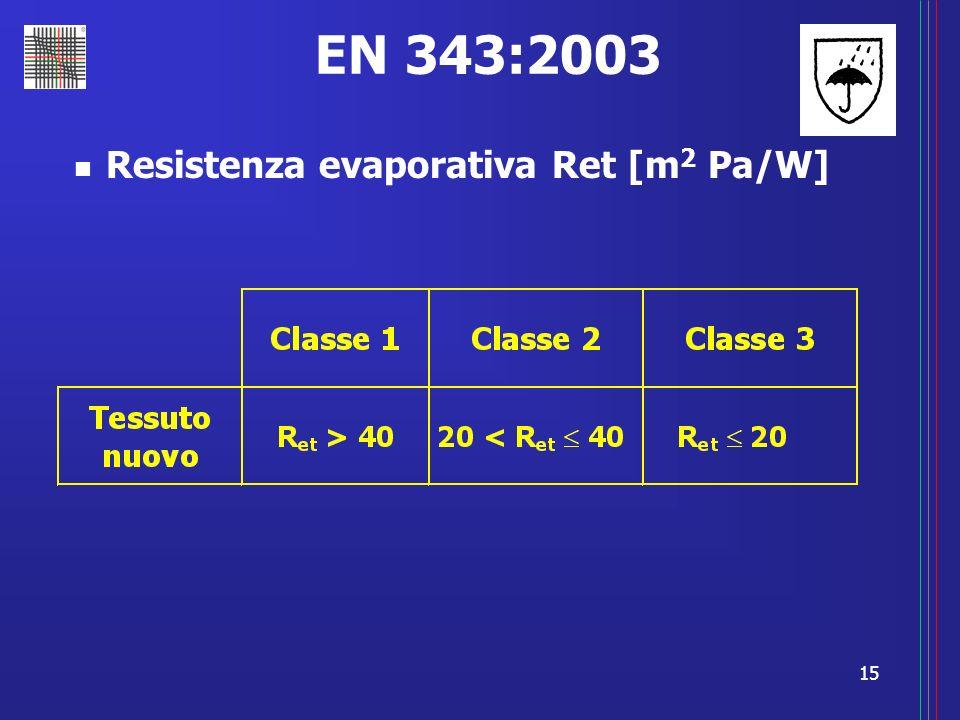 EN 343:2003 Resistenza evaporativa Ret [m2 Pa/W]